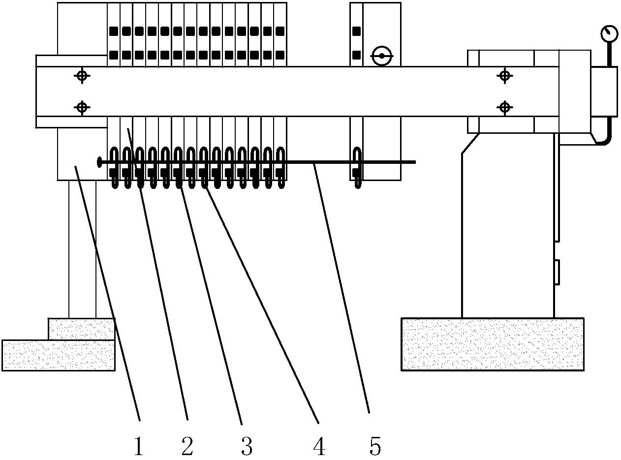 废水处理压滤机的特点