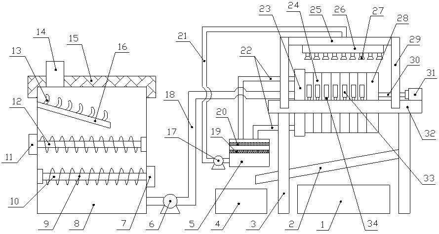 板框压滤机技术说明及优点